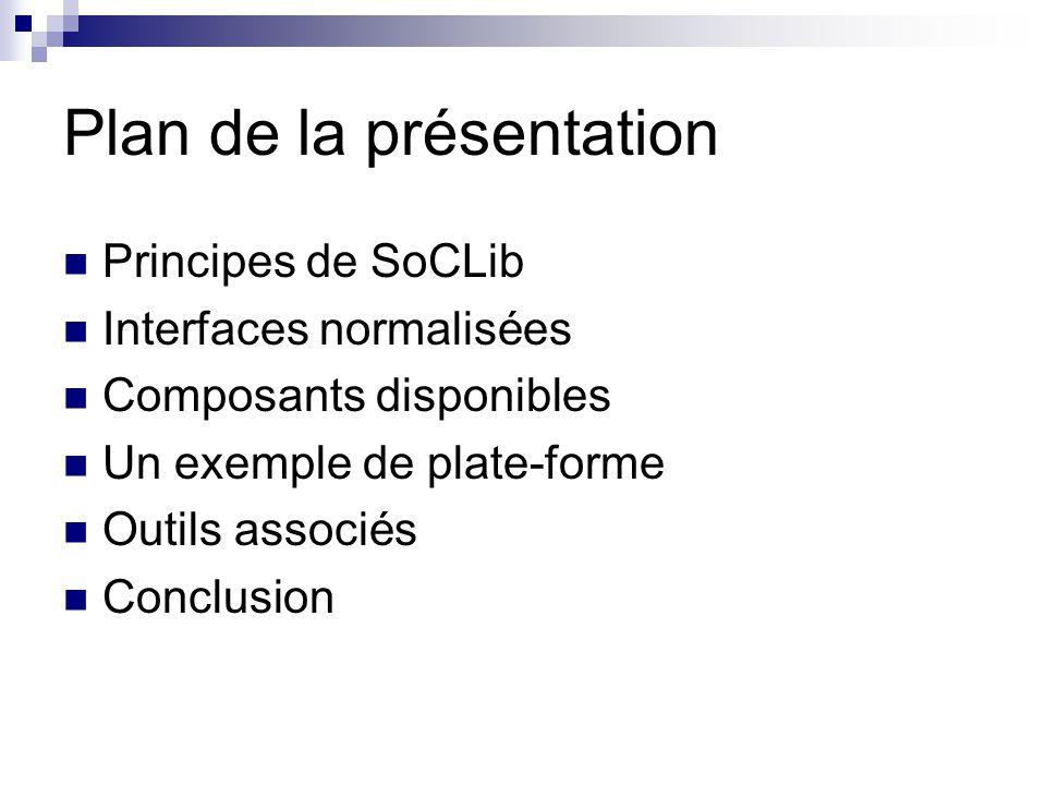 Plan de la présentation Principes de SoCLib Interfaces normalisées Composants disponibles Un exemple de plate-forme Outils associés Conclusion