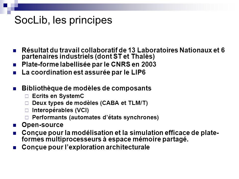 Contacts dans léquipe SoCLib du LIP6 Direction du projet SocLib, alain.greiner@lip6.fralain.greiner@lip6.fr Coordination, francois.pecheux@lip6.frfrancois.pecheux@lip6.fr SystemCASS, richard.buchmann@lip6.frrichard.buchmann@lip6.fr MUTEK, franck.wajsburt@lip6.fr, pascal.gomez@lip6.frfranck.wajsburt@lip6.frpascal.gomez@lip6.fr Modélisation TLM/T, emmanuel.viaud@lip6.fremmanuel.viaud@lip6.fr Déploiement de plates-formes, SoCView, wahid.bahroun@lip6.frwahid.bahroun@lip6.fr Processeur Réseau, daniela.genius@lip6.fr, etienne.faure@lip6.fr,daniela.genius@lip6.fretienne.faure@lip6.fr Modèles Interconnect, herve.charlery@lip6.fr, laurent.mortiez@lip6.fr,herve.charlery@lip6.frlaurent.mortiez@lip6.fr Modèle Processeur Java, maxime.palus@lip6.fraxime.palus@lip6.fr Modèle Processeur Mips, pirouz.bazargan@lip6.fr, mathieu.rosiere@lip6.frpirouz.bazargan@lip6.frmathieu.rosiere@lip6.fr Micro-réseau DSPIN alain.greiner@lip6.fr, hamed.sheybanirad@lip6.fralain.greiner@lip6.fr, hamed.sheybanirad@lip6.fr Modèle Processeur test mounir.benabdenbi@lip6.fr, matthieu.tuna@lip6.frmounir.benabdenbi@lip6.frmatthieu.tuna@lip6.fr