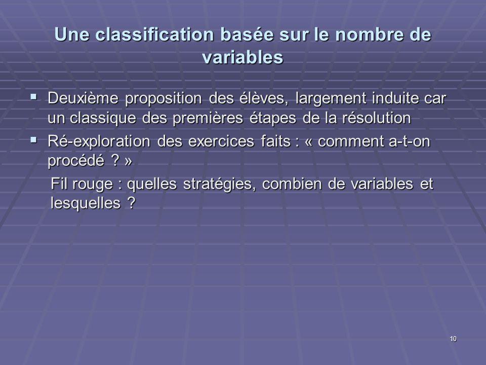 Une classification basée sur le nombre de variables Deuxième proposition des élèves, largement induite car un classique des premières étapes de la rés