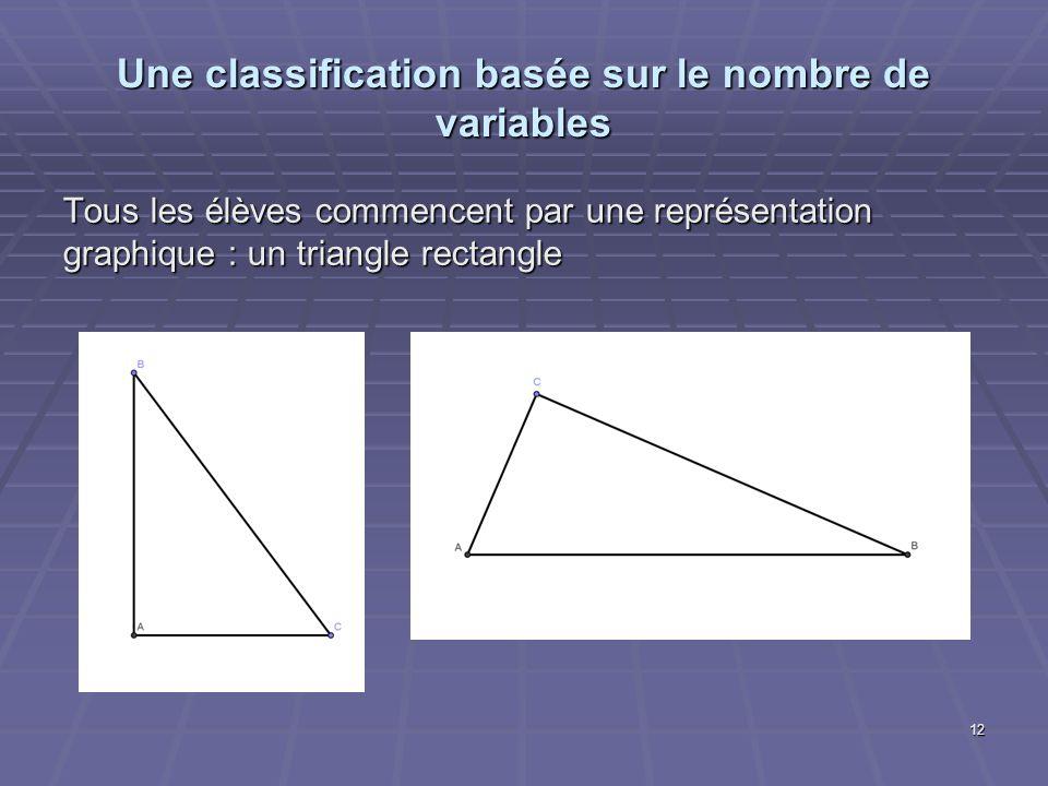 Une classification basée sur le nombre de variables Tous les élèves commencent par une représentation graphique : un triangle rectangle 12