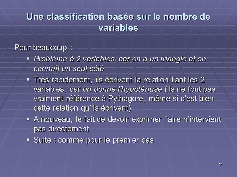 Une classification basée sur le nombre de variables Pour beaucoup : Problème à 2 variables, car on a un triangle et on connaît un seul côté Problème à