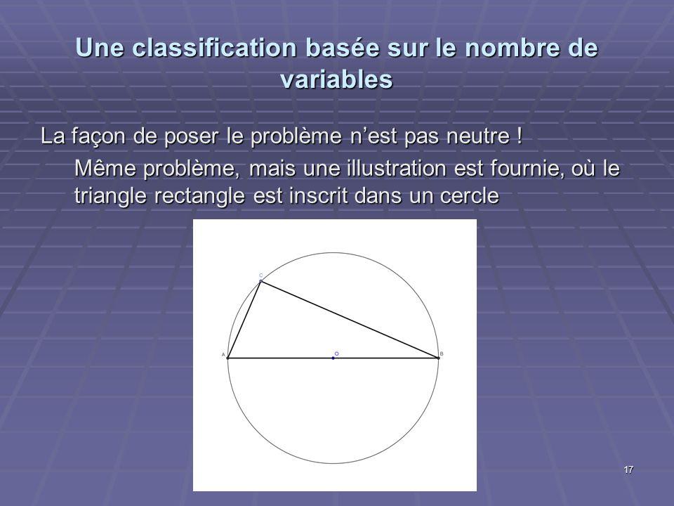 Une classification basée sur le nombre de variables La façon de poser le problème nest pas neutre ! Même problème, mais une illustration est fournie,
