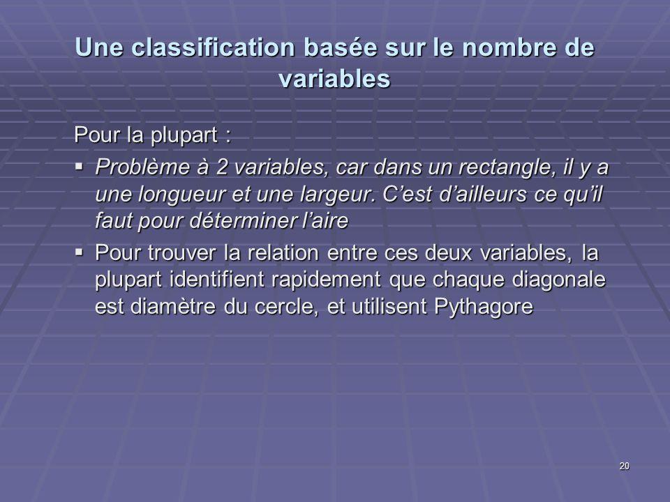 Une classification basée sur le nombre de variables Pour la plupart : Problème à 2 variables, car dans un rectangle, il y a une longueur et une largeu