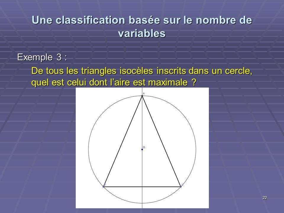 Une classification basée sur le nombre de variables Exemple 3 : De tous les triangles isocèles inscrits dans un cercle, quel est celui dont laire est maximale .