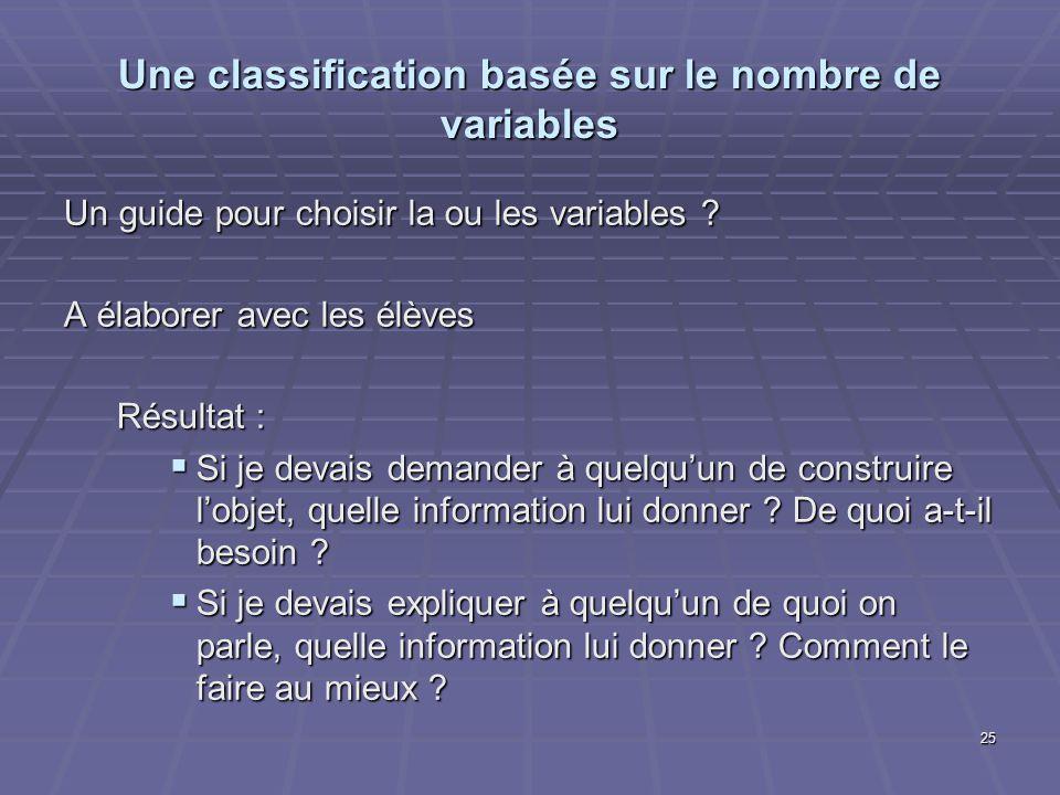 Une classification basée sur le nombre de variables Un guide pour choisir la ou les variables ? A élaborer avec les élèves Résultat : Si je devais dem