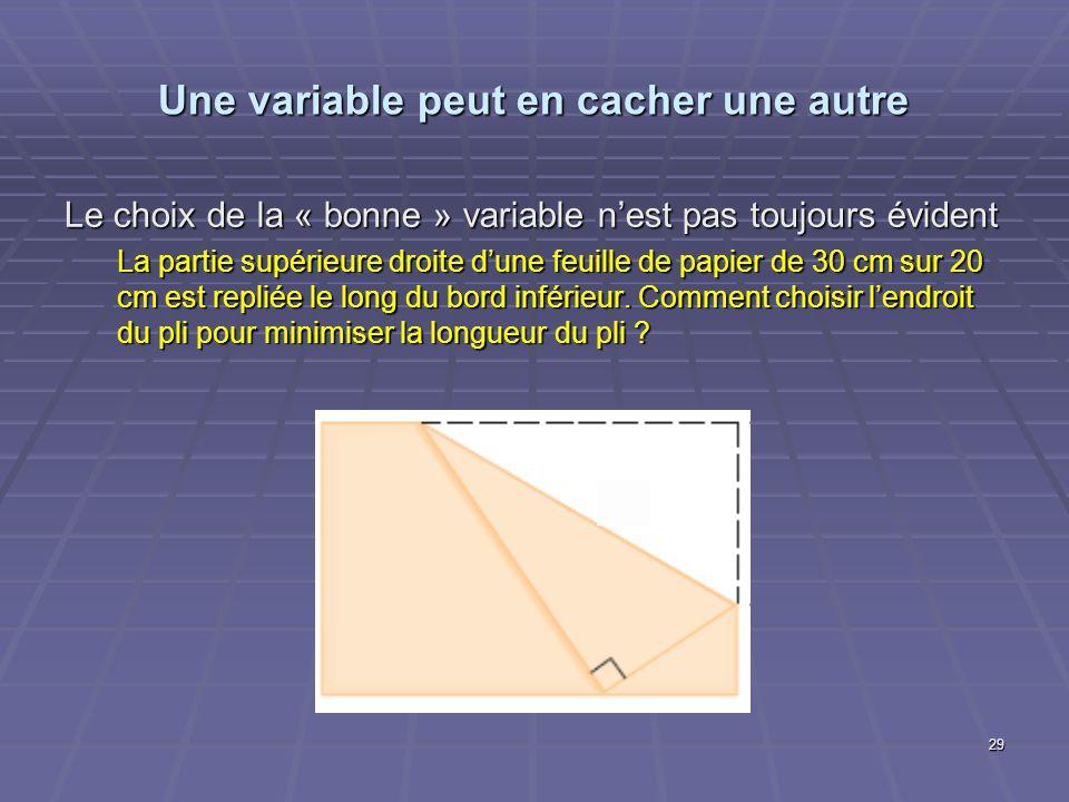 Une variable peut en cacher une autre Le choix de la « bonne » variable nest pas toujours évident La partie supérieure droite dune feuille de papier de 30 cm sur 20 cm est repliée le long du bord inférieur.