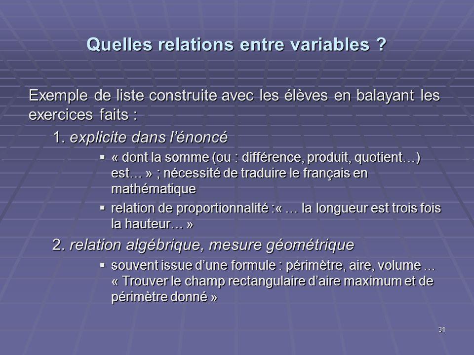 Quelles relations entre variables ? Exemple de liste construite avec les élèves en balayant les exercices faits : 1. explicite dans lénoncé « dont la