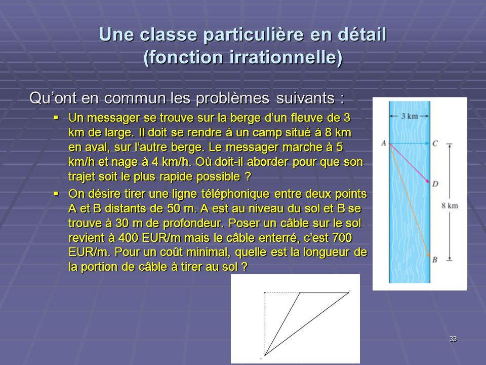 Une classe particulière en détail (fonction irrationnelle) Quont en commun les problèmes suivants : Un messager se trouve sur la berge dun fleuve de 3 km de large.