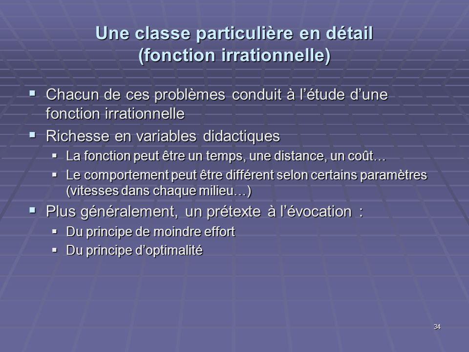 Une classe particulière en détail (fonction irrationnelle) Chacun de ces problèmes conduit à létude dune fonction irrationnelle Chacun de ces problème