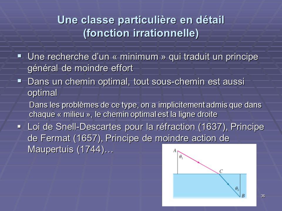 Une classe particulière en détail (fonction irrationnelle) Une recherche dun « minimum » qui traduit un principe général de moindre effort Une recherche dun « minimum » qui traduit un principe général de moindre effort Dans un chemin optimal, tout sous-chemin est aussi optimal Dans un chemin optimal, tout sous-chemin est aussi optimal Dans les problèmes de ce type, on a implicitement admis que dans chaque « milieu », le chemin optimal est la ligne droite Loi de Snell-Descartes pour la réfraction (1637), Principe de Fermat (1657), Principe de moindre action de Maupertuis (1744)… Loi de Snell-Descartes pour la réfraction (1637), Principe de Fermat (1657), Principe de moindre action de Maupertuis (1744)… 36