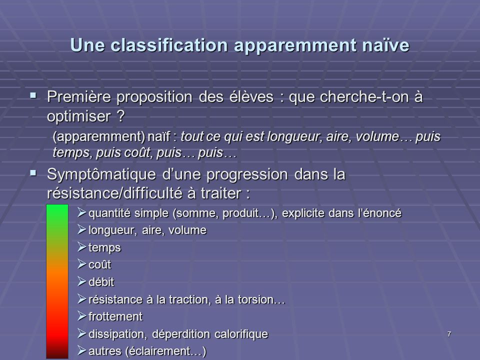 Une classification apparemment naïve Première proposition des élèves : que cherche-t-on à optimiser .