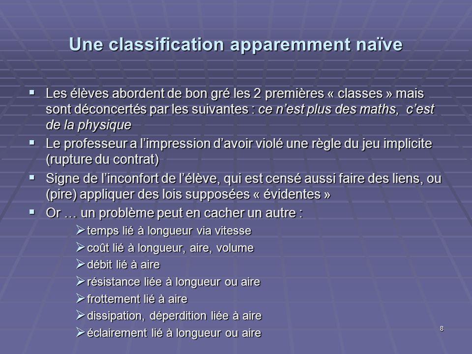 Une classification apparemment naïve Les élèves abordent de bon gré les 2 premières « classes » mais sont déconcertés par les suivantes : ce nest plus