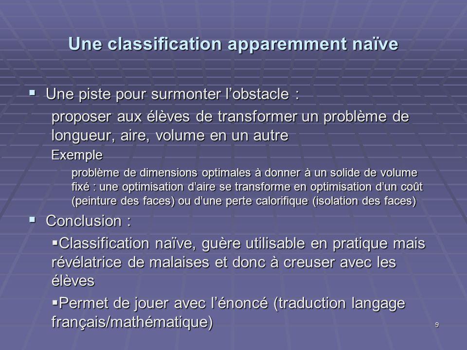 Une classification apparemment naïve Une piste pour surmonter lobstacle : Une piste pour surmonter lobstacle : proposer aux élèves de transformer un p