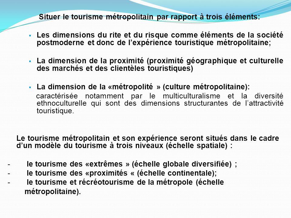 LE MODÈLE DES TROIS NIVEAUX DE TOURISME Tourisme des extrêmes Tourisme des proximités Tourisme de métropolité