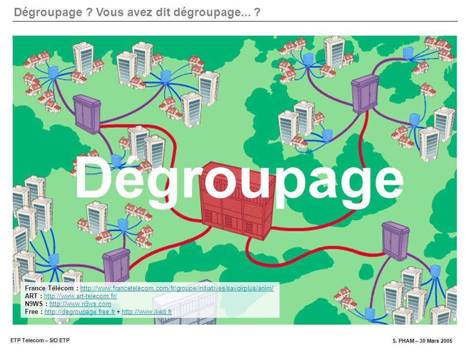 Dégroupage ? Vous avez dit dégroupage... ? ETP Telecom – SID ETP S. PHAM – 30 Mars 2005 Dégroupage France Télécom : http://www.francetelecom.com/fr/gr