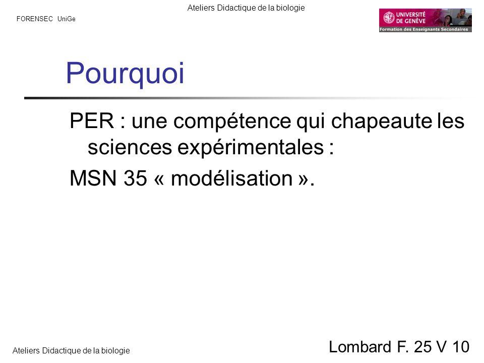 FORENSEC UniGe Ateliers Didactique de la biologie Lombard F. 25 V 10 Pourquoi PER : une compétence qui chapeaute les sciences expérimentales : MSN 35