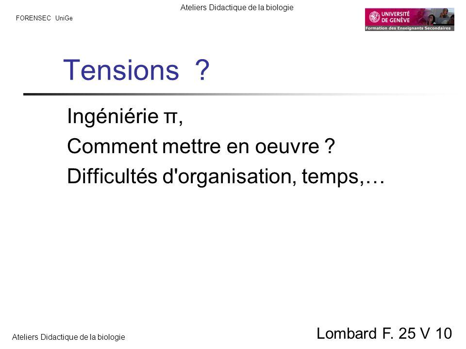 FORENSEC UniGe Ateliers Didactique de la biologie Lombard F. 25 V 10 Tensions ? Ingéniérie π, Comment mettre en oeuvre ? Difficultés d'organisation, t