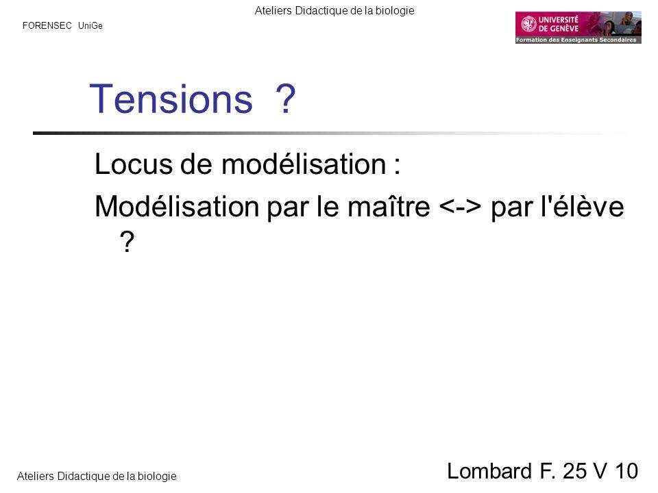 FORENSEC UniGe Ateliers Didactique de la biologie Lombard F. 25 V 10 Tensions ? Locus de modélisation : Modélisation par le maître par l'élève ?