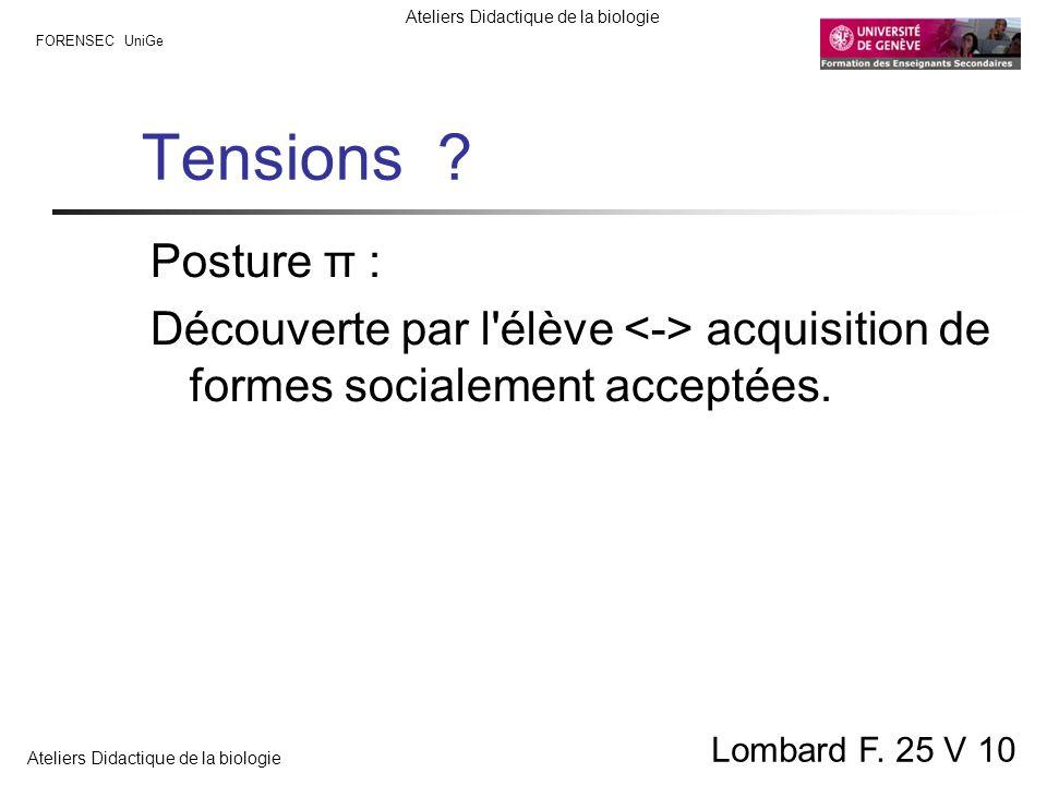 FORENSEC UniGe Ateliers Didactique de la biologie Lombard F. 25 V 10 Tensions ? Posture π : Découverte par l'élève acquisition de formes socialement a