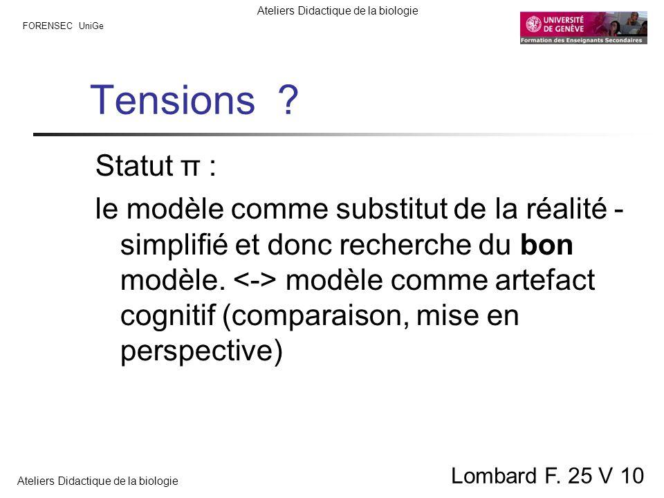 FORENSEC UniGe Ateliers Didactique de la biologie Lombard F. 25 V 10 Tensions ? Statut π : le modèle comme substitut de la réalité - simplifié et donc