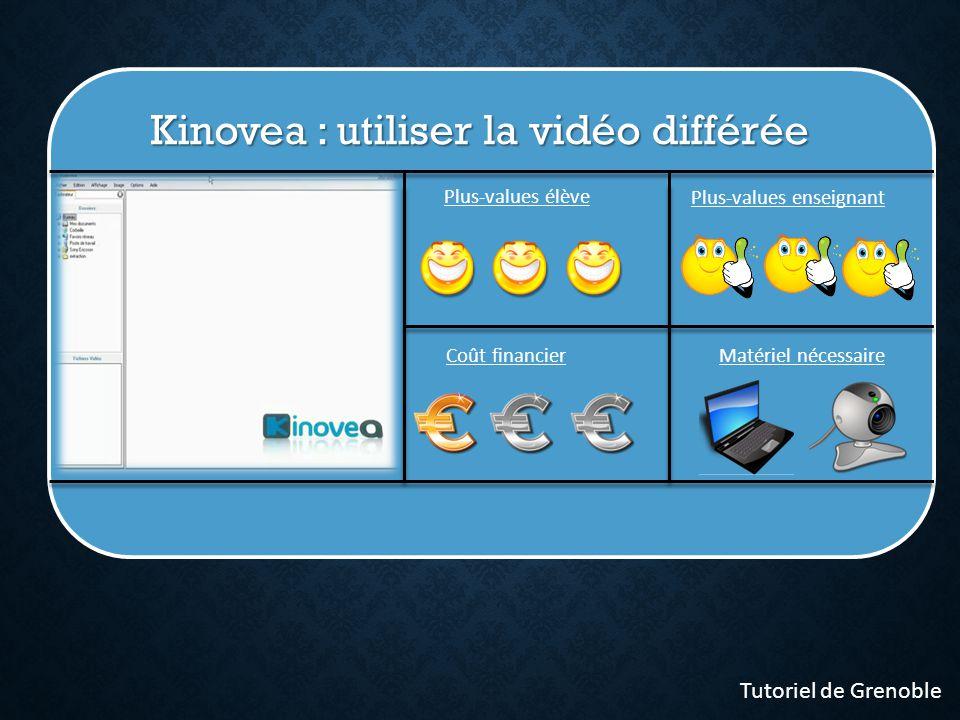 Kinovea : utiliser la vidéo différée Plus-values élève Plus-values enseignant Coût financierMatériel nécessaire Tutoriel de Grenoble