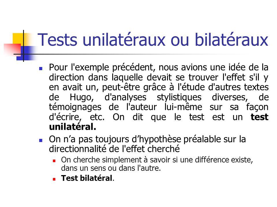 Tests unilatéraux ou bilatéraux Pour l'exemple précédent, nous avions une idée de la direction dans laquelle devait se trouver l'effet s'il y en avait