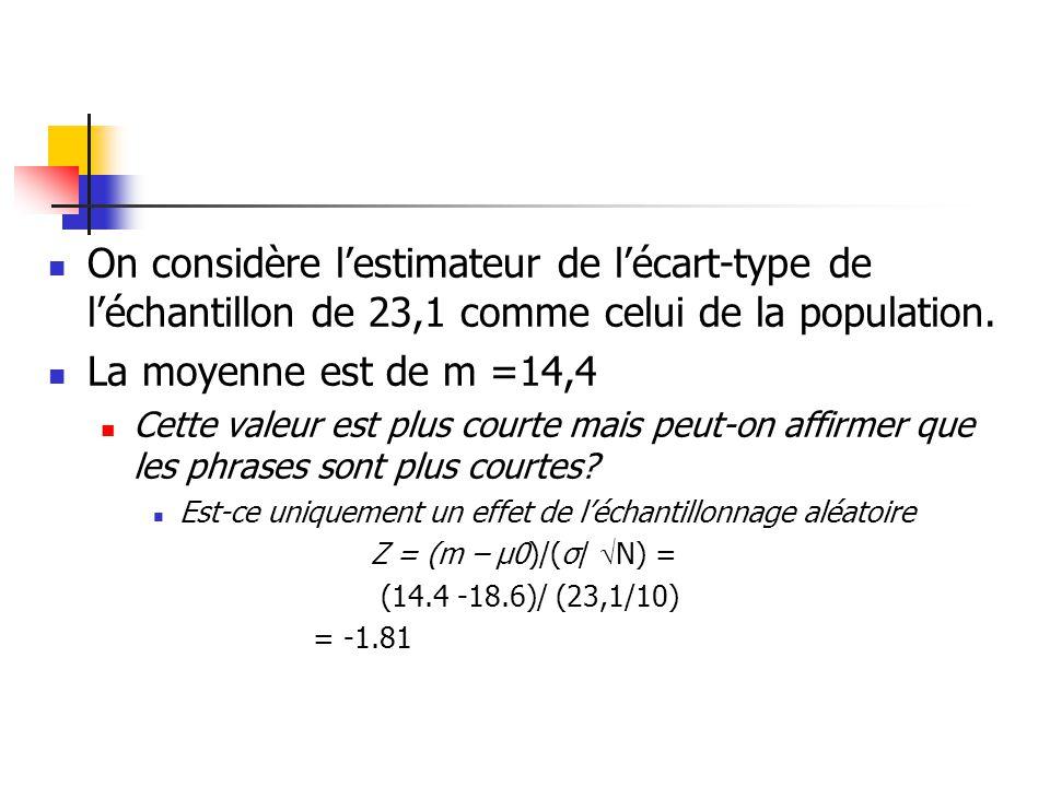 On refait lexpérience avec un test avec cette taille d échantillon: Longueur moyenne des phrases = 13.6, avec une probabilité critique de 0,0004 ; On peut rejeter sans hésitation l hypothèse nulle : Victor Hugo fait bien des phrases plus courtes comme pressenti moyenne théorique (18.6) En réalité, les vraies valeurs dans Quatre-Vingt Treize sont de longueur moyenne des phrases = 13.9 mots;