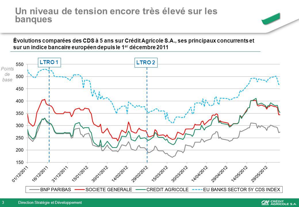 Un niveau de tension encore très élevé sur les banques 3 Direction Stratégie et Développement Évolutions comparées des CDS à 5 ans sur Crédit Agricole
