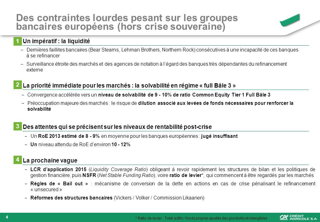 Coût de lequity par métier Exane 11 mai 2012ING 22 mars 2012Nomura 12 mai 2012Moyenne Banque de détail France9,5%11,1%12,7%11,1% Banque de détail hors France12,0%16,1%17,8%15,3% Crédit à la consommation10,0%11,6%17,1%12,9% Crédit-bail et affacturage10,0%11,6%17,1%12,9% Assurances10,0%11,1%11,3%10,8% Gestion dactifs10,0%11,1%11,3%10,8% Titres10,0%11,1%11,3%10,8% Banque Privée10,0%11,1%11,3%10,8% BFI totale11,9% 15,2%13,0% BFI financement11,5%11,6%14,9%12,7% BFI investissement13,0%11,6%15,6%13,4% 25