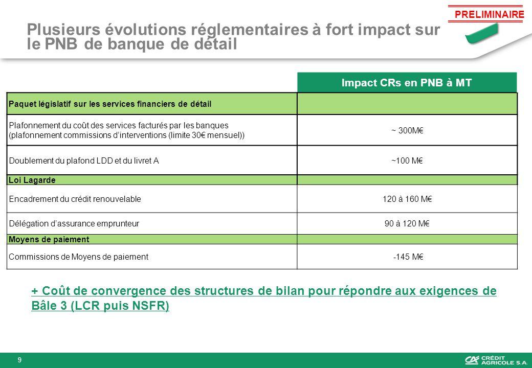 Impact CRs en PNB à MT Paquet législatif sur les services financiers de détail Plafonnement du coût des services facturés par les banques (plafonnemen