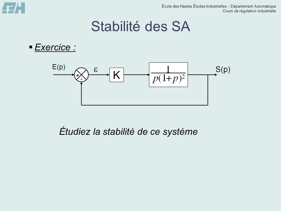 École des Hautes Études Industrielles - Département Automatique Cours de régulation industrielle Stabilité des SA Exercice : S(p) K E(p) - + Étudiez l