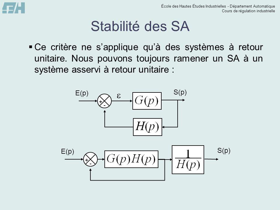 École des Hautes Études Industrielles - Département Automatique Cours de régulation industrielle Stabilité des SA Ce critère ne sapplique quà des syst