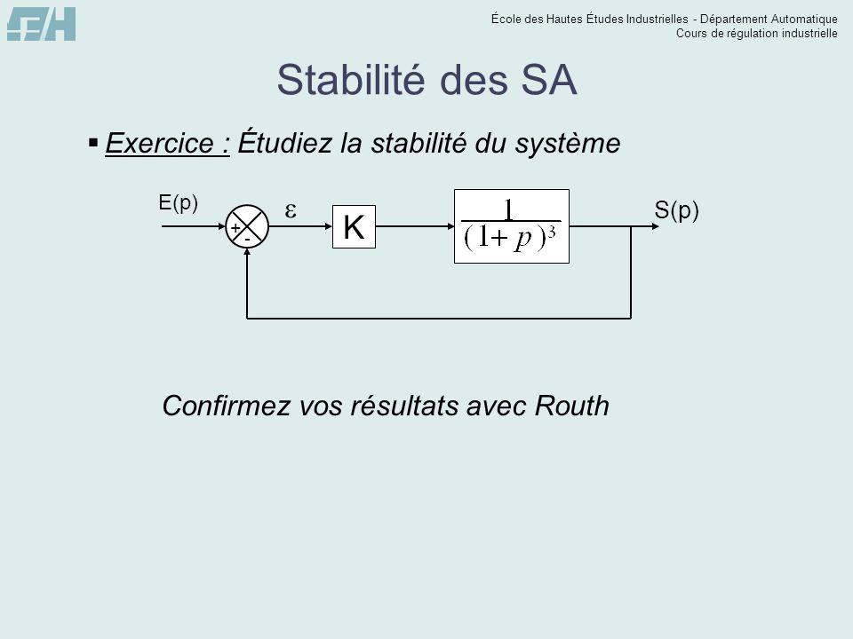 École des Hautes Études Industrielles - Département Automatique Cours de régulation industrielle Stabilité des SA Exercice : Étudiez la stabilité du s