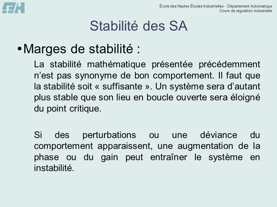 École des Hautes Études Industrielles - Département Automatique Cours de régulation industrielle Stabilité des SA Marges de stabilité : La stabilité m