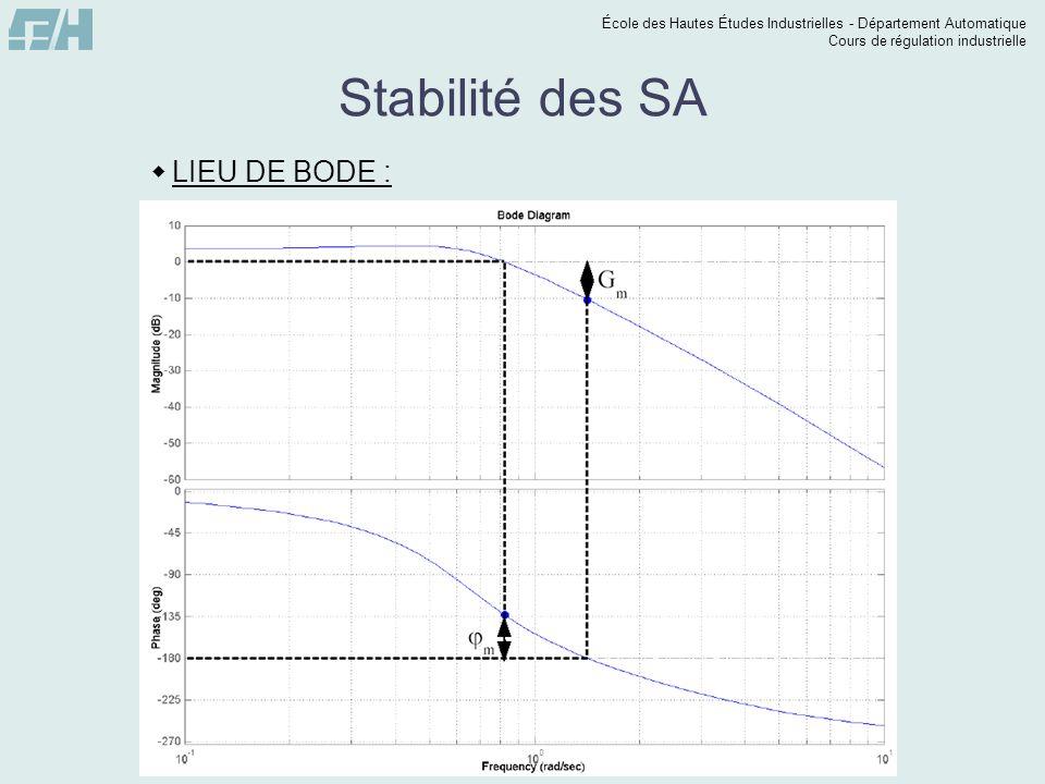 École des Hautes Études Industrielles - Département Automatique Cours de régulation industrielle Stabilité des SA LIEU DE BODE :