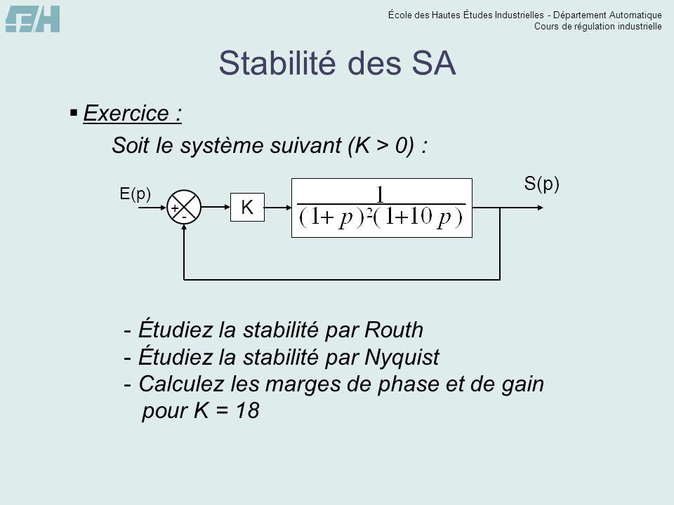 École des Hautes Études Industrielles - Département Automatique Cours de régulation industrielle Stabilité des SA Exercice : Soit le système suivant (
