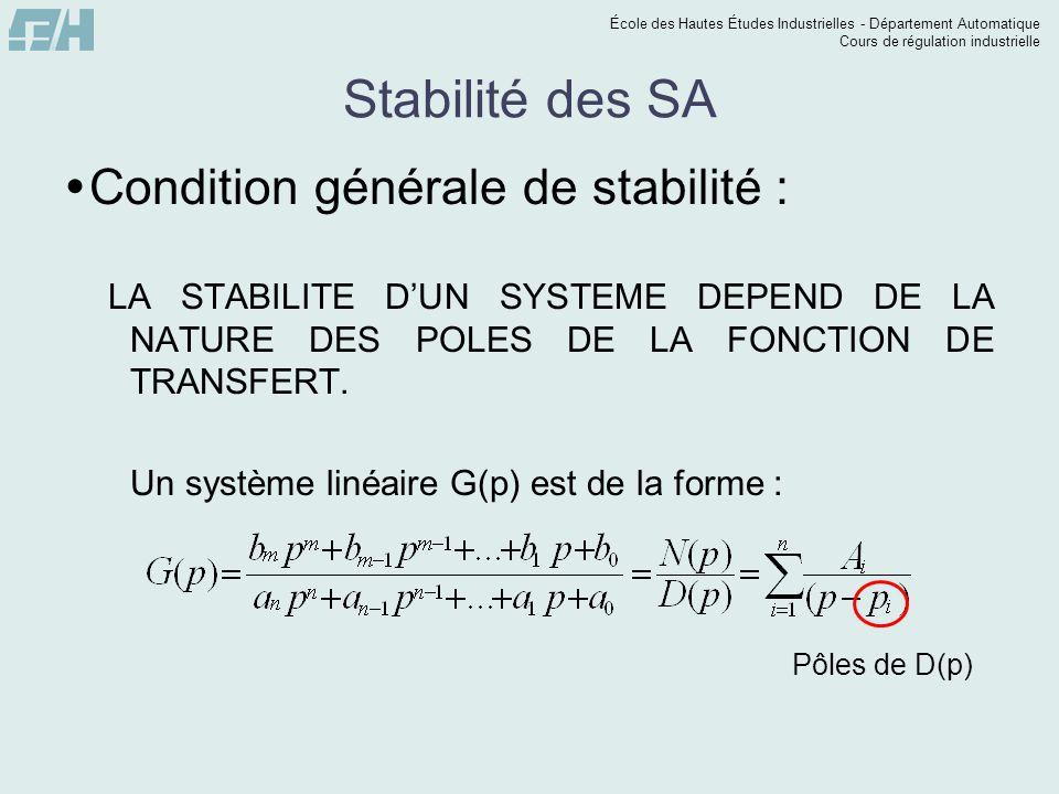 École des Hautes Études Industrielles - Département Automatique Cours de régulation industrielle Stabilité des SA Condition générale de stabilité : LA