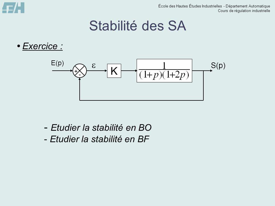 École des Hautes Études Industrielles - Département Automatique Cours de régulation industrielle Stabilité des SA Exercice : S(p) K E(p) - + - Etudier