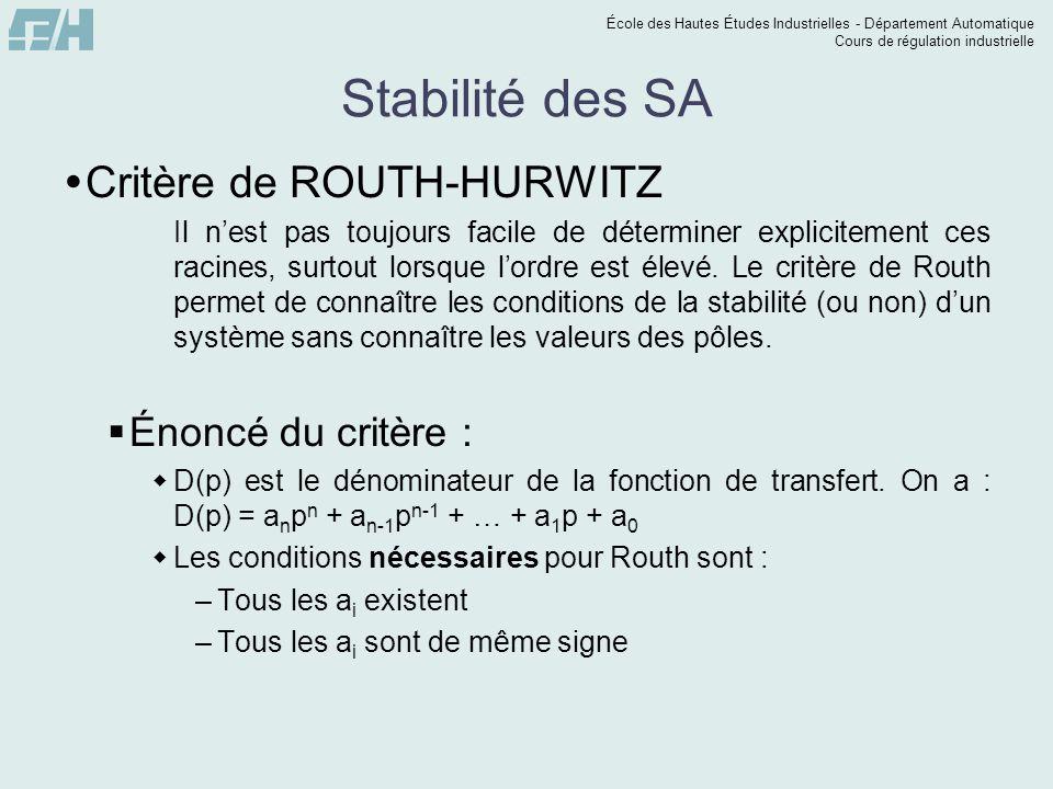 École des Hautes Études Industrielles - Département Automatique Cours de régulation industrielle Stabilité des SA Critère de ROUTH-HURWITZ Il nest pas
