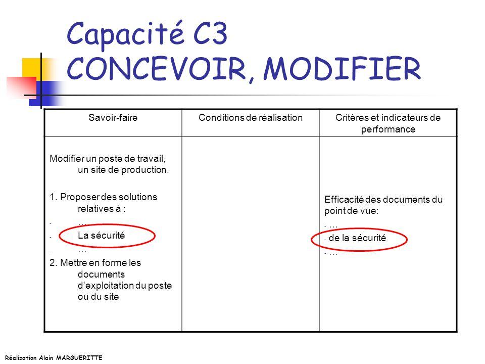 Réalisation Alain MARGUERITTE Capacité C3 CONCEVOIR, MODIFIER Savoir-faireConditions de réalisationCritères et indicateurs de performance Modifier un