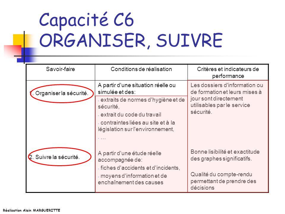 Réalisation Alain MARGUERITTE Capacité C6 ORGANISER, SUIVRE Savoir-faireConditions de réalisationCritères et indicateurs de performance 1. Organiser l