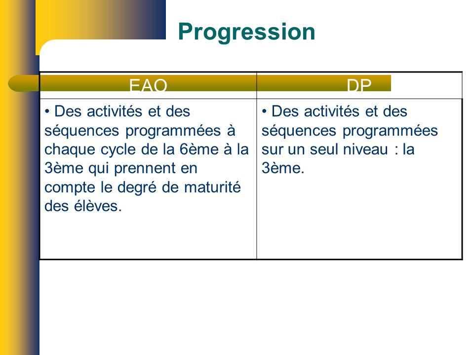 Progression EAODP Des activités et des séquences programmées à chaque cycle de la 6ème à la 3ème qui prennent en compte le degré de maturité des élèves.