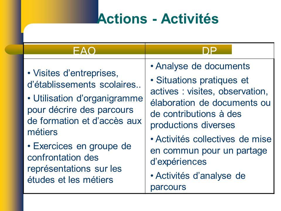 Actions - Activités EAODP Visites dentreprises, détablissements scolaires..