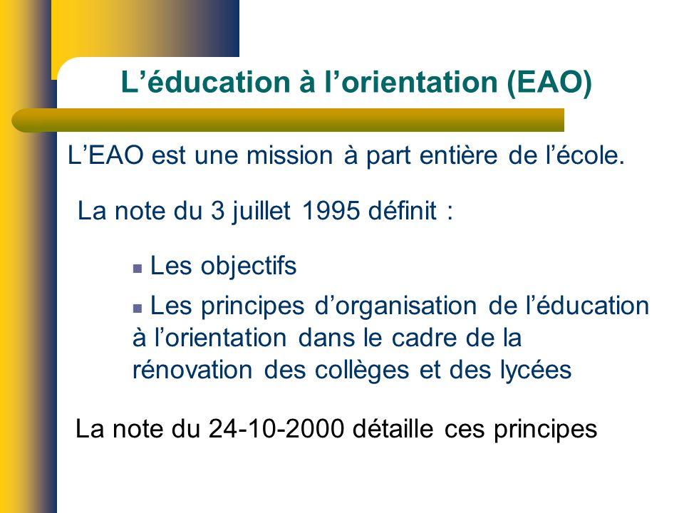 Léducation à lorientation (EAO) LEAO est une mission à part entière de lécole.