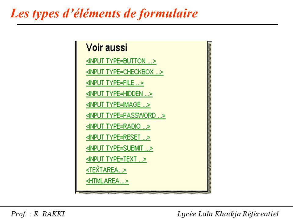 Exemple de formulaire text Envoi du contenu du formulaire dans un mail destiné à machine@caramail.fr Taper votre message ici : Formulaire.html
