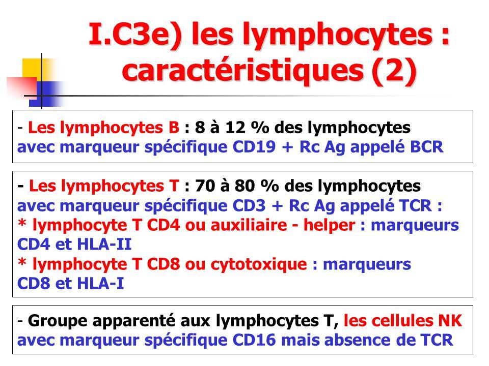 I.C3e) les lymphocytes : caractéristiques (2) - Les lymphocytes B : 8 à 12 % des lymphocytes avec marqueur spécifique CD19 + Rc Ag appelé BCR - Les ly