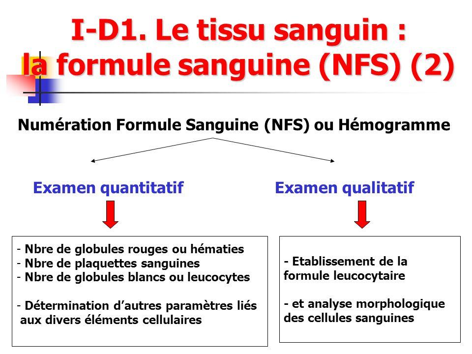 I-D1. Le tissu sanguin : la formule sanguine (NFS) (2) Numération Formule Sanguine (NFS) ou Hémogramme Examen quantitatifExamen qualitatif - Nbre de g