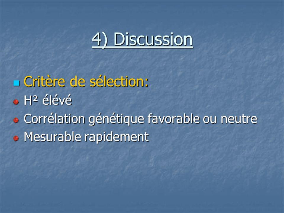 4) Discussion Critère de sélection: Critère de sélection: H² élévé Corrélation génétique favorable ou neutre Mesurable rapidement
