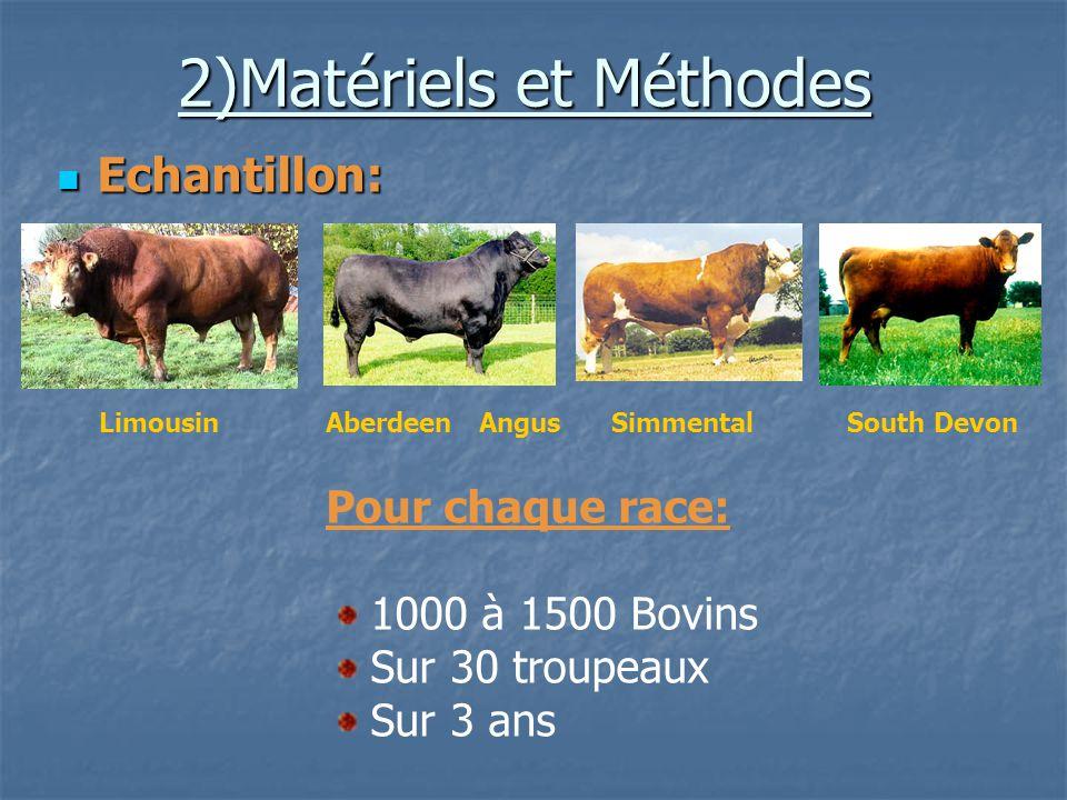 2)Matériels et Méthodes Echantillon: Echantillon: Pour chaque race: 1000 à 1500 Bovins Sur 30 troupeaux Sur 3 ans AberdeenAngusLimousinSimmentalSouthDevon
