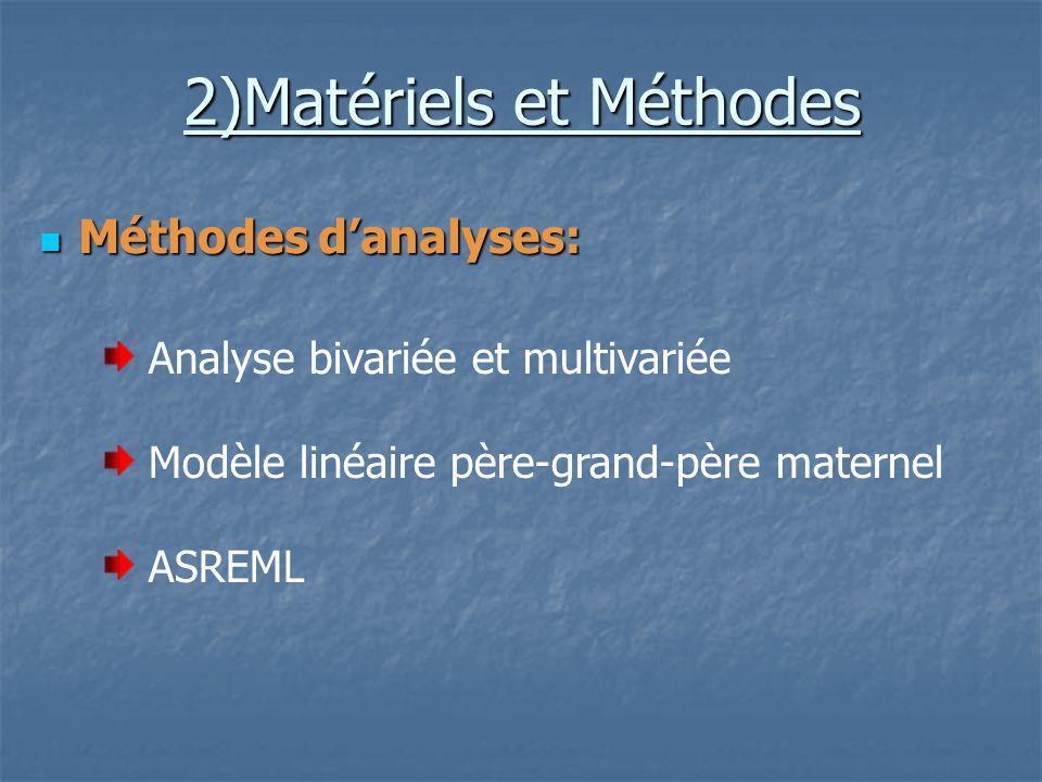 3)Résultats et Conclusions Caractères de Croissance: Caractères de Croissance: A) Héritabilité Héritabilité moyenne